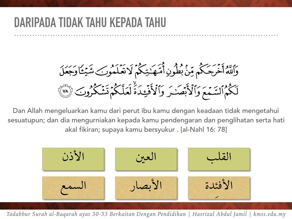 Al-Nahl 16: 78